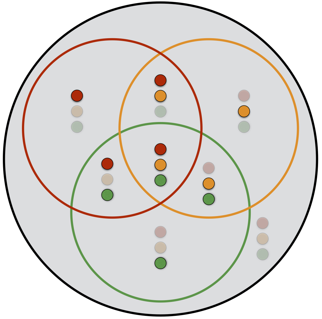 Venn diagrams venn diagram key pooptronica Image collections